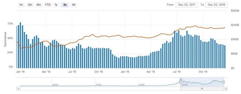 迎战减半行情,本年末的6500是去年末的3200