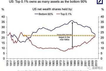 比特币也许找到了解决经济危机的可能路径