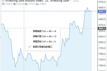 数字货币春节假期齐涨 近七日市值涨幅达34%