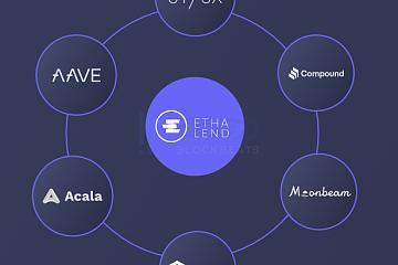 ETHA Lend:从单链走向多链,跨链收益优化领域的先行者
