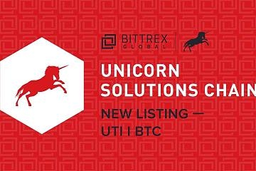 Bittrex Global上线Unicorn Solutions Chain (UTI)通证