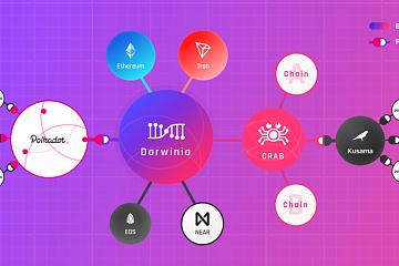 跨链桥接,Darwinia如何构建资产互联网?