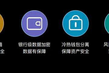 """解密合约之王XMEX如何打造 """"一键跟单"""" 网红品牌"""