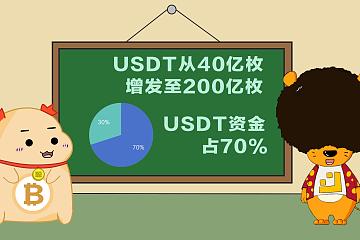比特币都这么贵了,2021年还能投资吗?