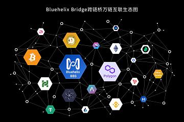 Bluehelix Bridge跨链桥结盟Polygon,打造万链互联时代